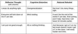 reframing examples